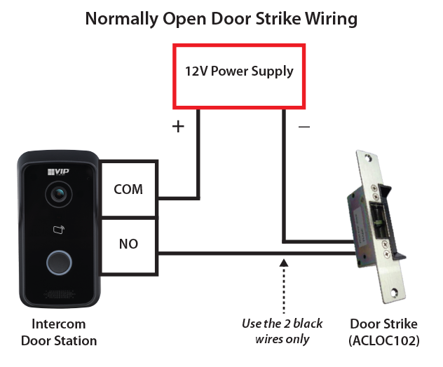 Electric Strike Wiring Diagram from www.securitysystemsonline.com.au